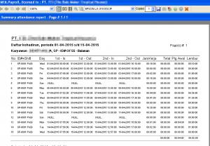 Laporan kehadiran karyawan yang siap dicetak maupun convert ke Excel/PDF